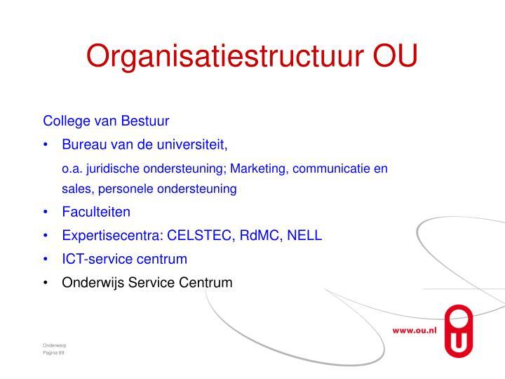 Organisatiestructuur OU