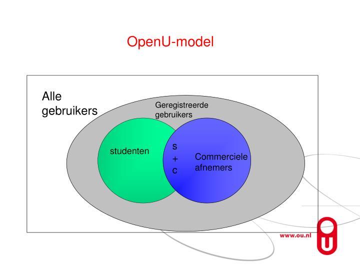 OpenU-model