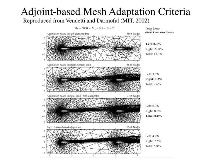 Adjoint-based Mesh Adaptation Criteria