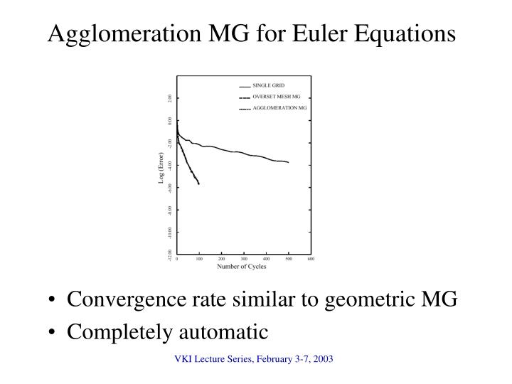 Agglomeration MG for Euler Equations