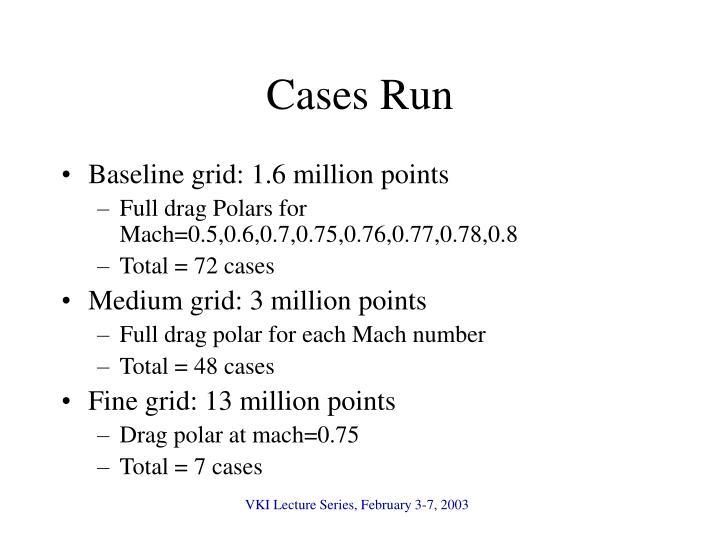 Cases Run