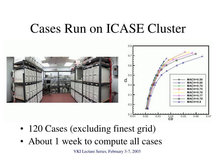 Cases Run on ICASE Cluster