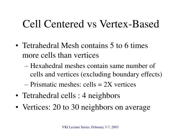 Cell Centered vs Vertex-Based