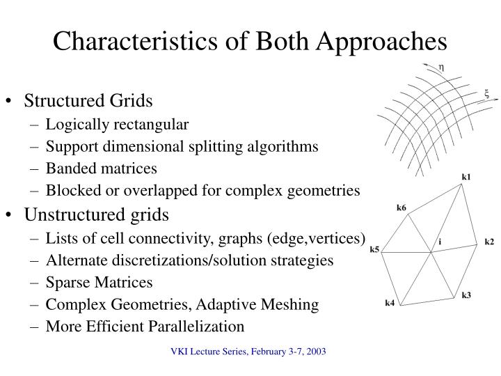 Characteristics of Both Approaches