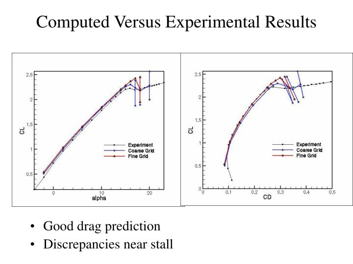 Computed Versus Experimental Results