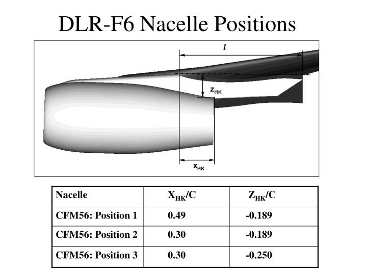 DLR-F6 Nacelle Positions