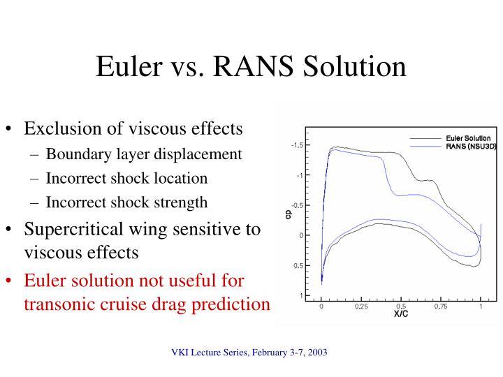 Euler vs. RANS Solution