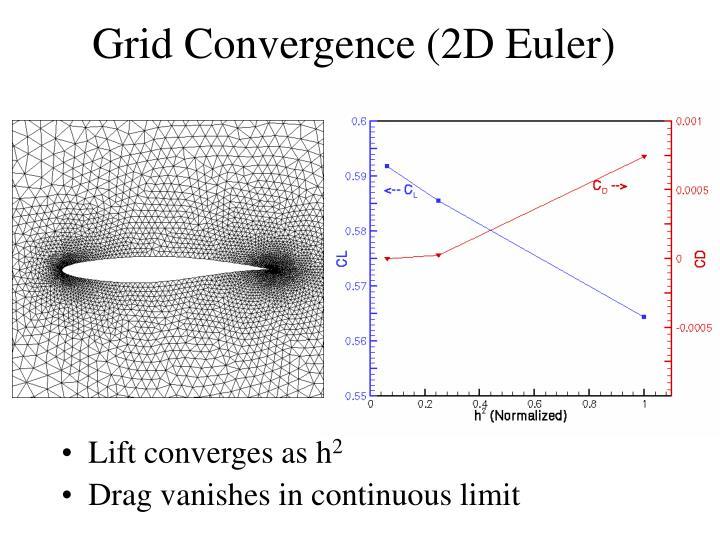 Grid Convergence (2D Euler)