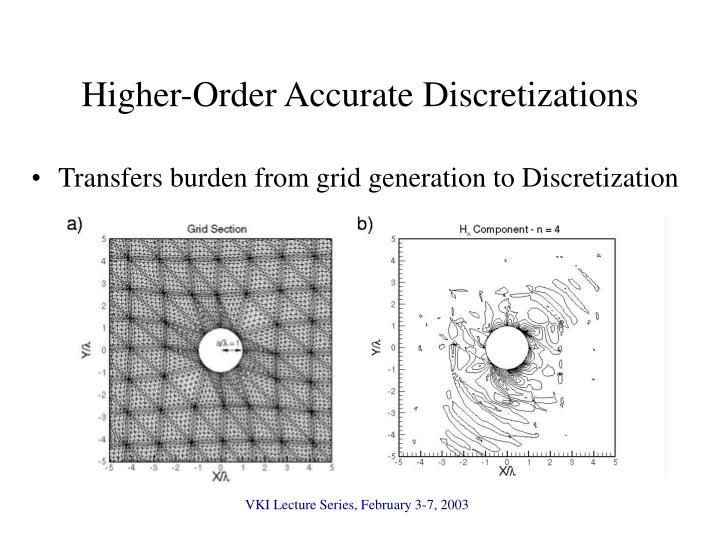 Higher-Order Accurate Discretizations