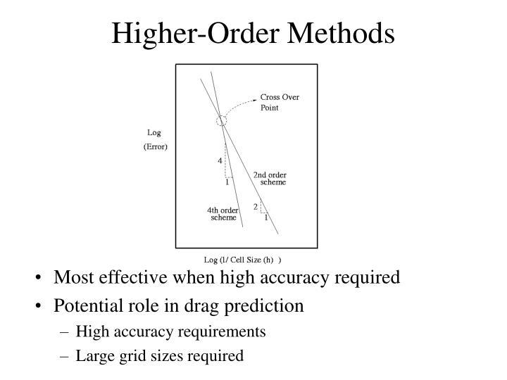 Higher-Order Methods