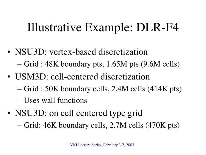 Illustrative Example: DLR-F4
