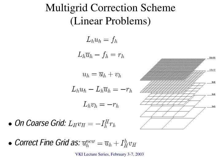 Multigrid Correction Scheme