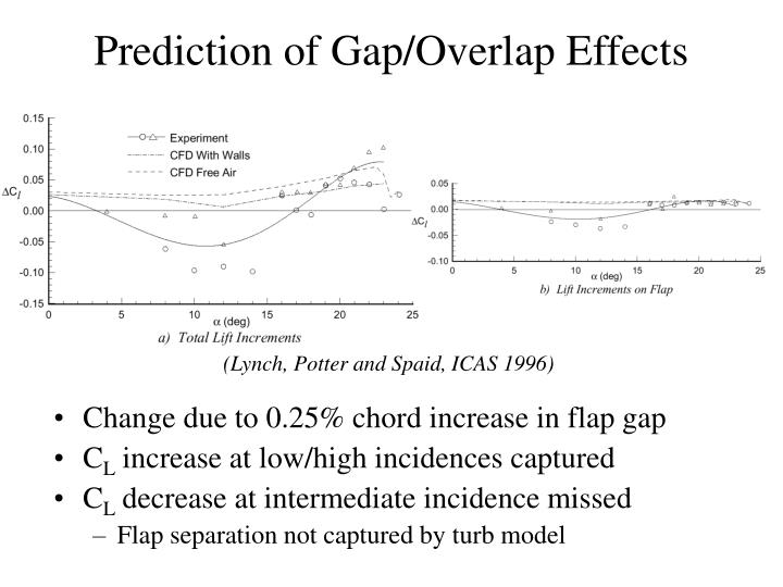 Prediction of Gap/Overlap Effects