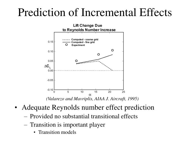 Prediction of Incremental Effects