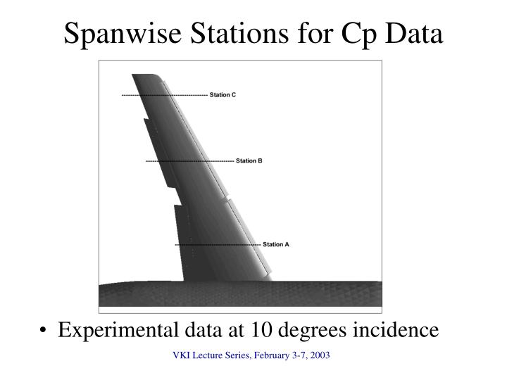 Spanwise Stations for Cp Data