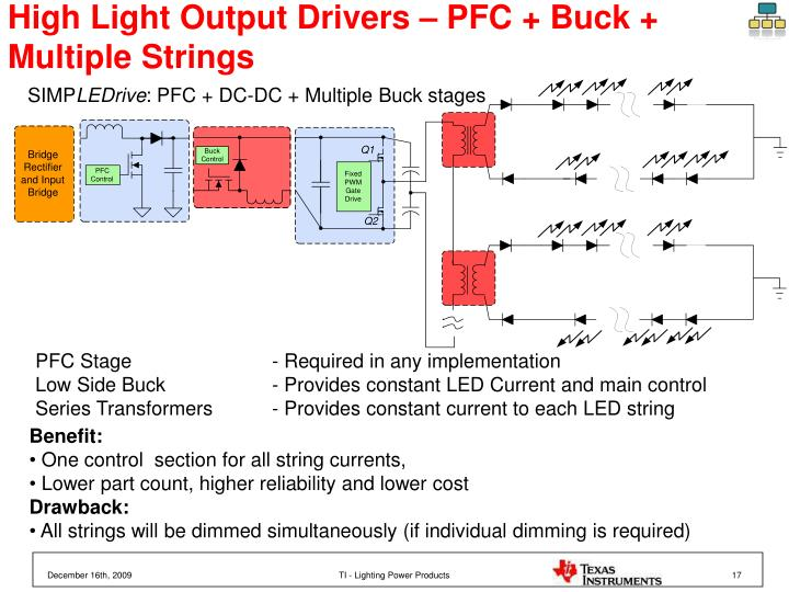 High Light Output Drivers – PFC + Buck + Multiple Strings