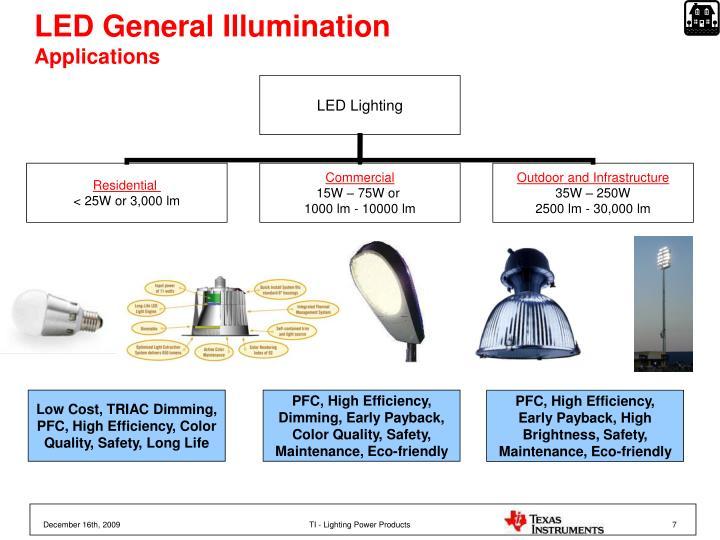 LED General Illumination