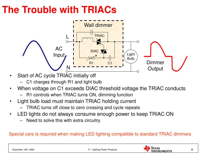 The Trouble with TRIACs