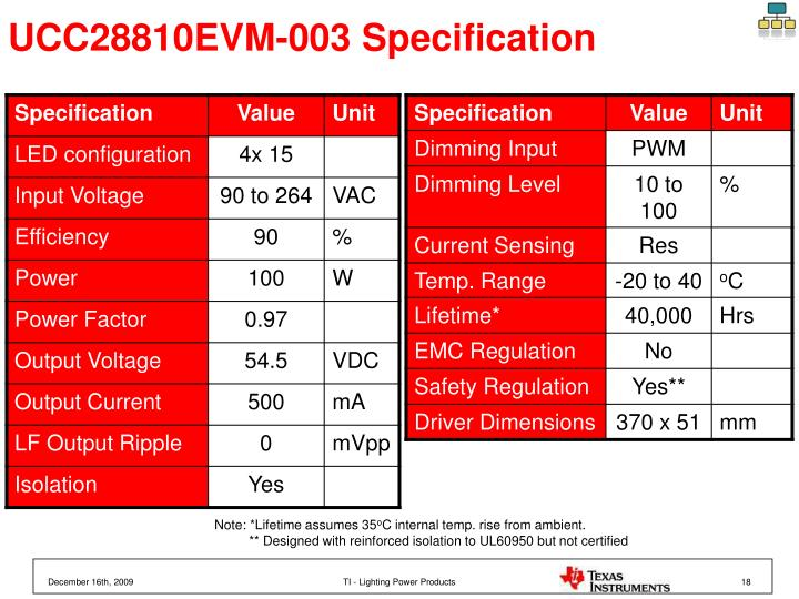 UCC28810EVM-003 Specification