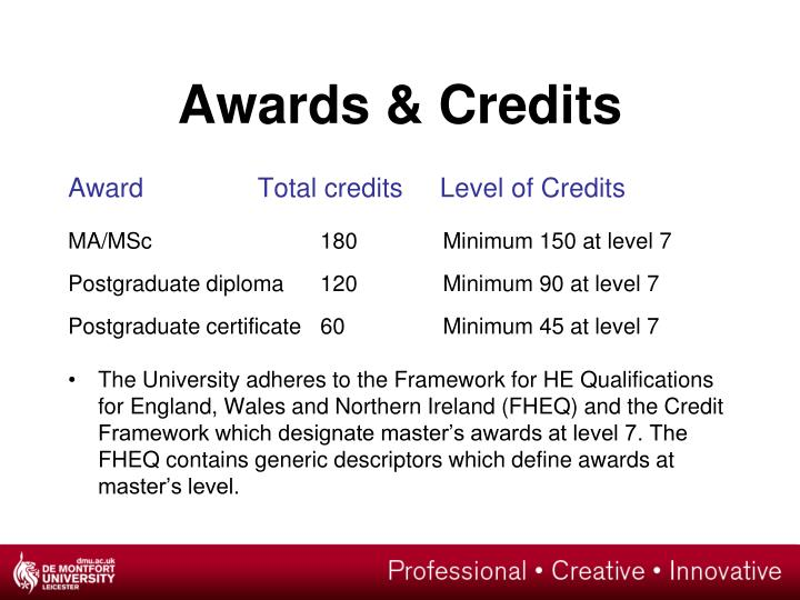 Awards & Credits