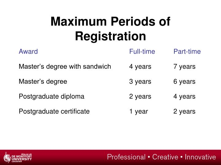 Maximum Periods of Registration