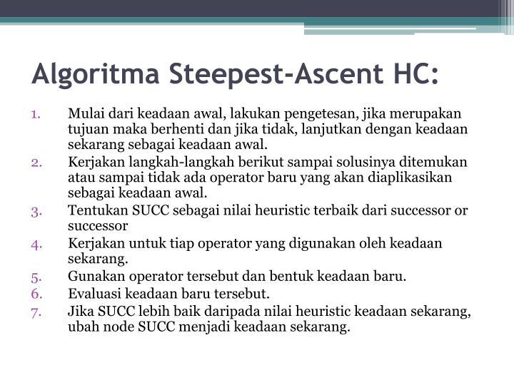 Algoritma Steepest-Ascent HC: