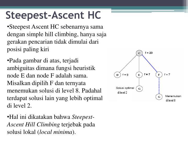 Steepest Ascent HC sebenarnya sama dengan simple hill climbing, hanya saja gerakan pencarian tidak dimulai dari posisi paling kiri