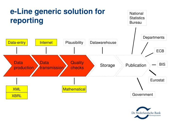 E line generic solution for reporting