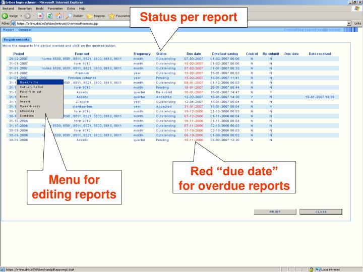 Status per report