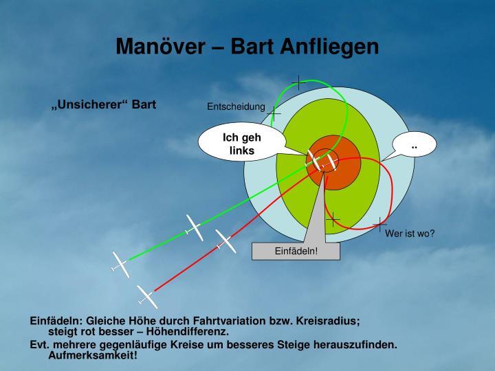 Manöver – Bart Anfliegen