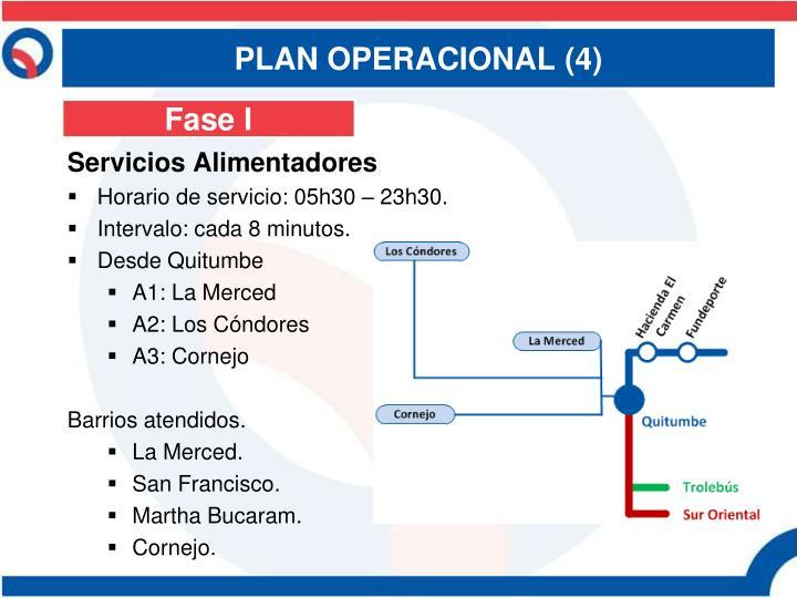 PLAN OPERACIONAL (4)