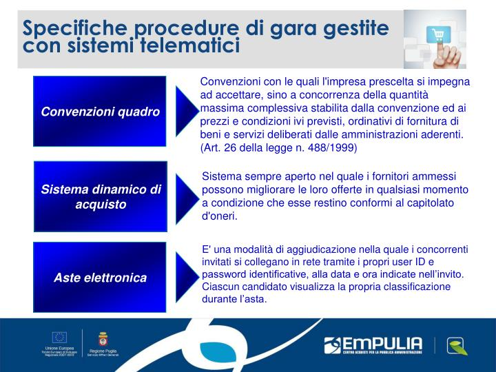 Specifiche procedure di gara gestite  con sistemi telematici