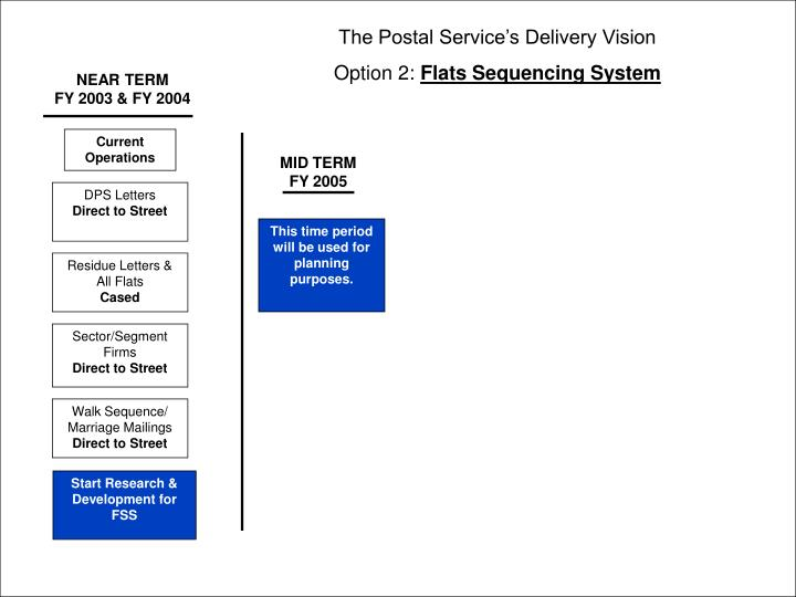 The Postal Service's Delivery Vision