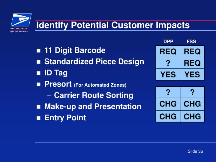 Identify Potential Customer Impacts