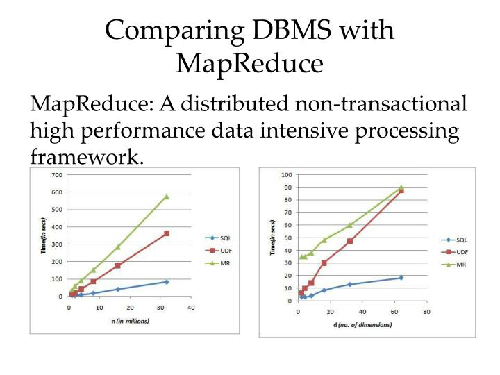 Comparing DBMS with