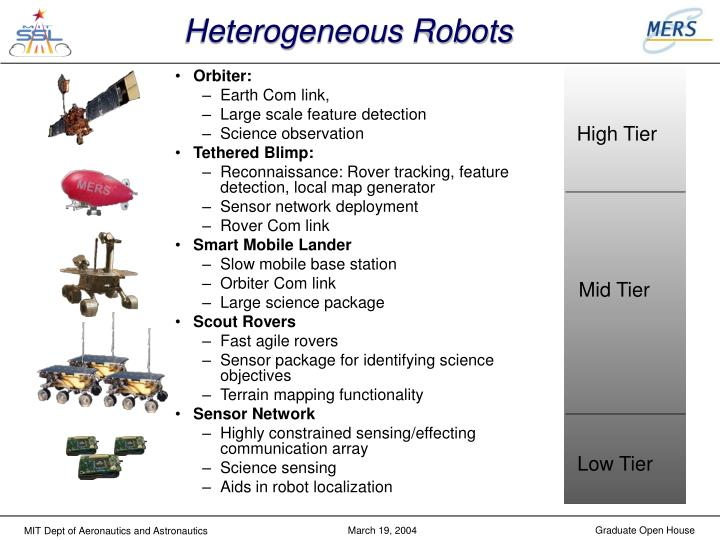 Heterogeneous Robots