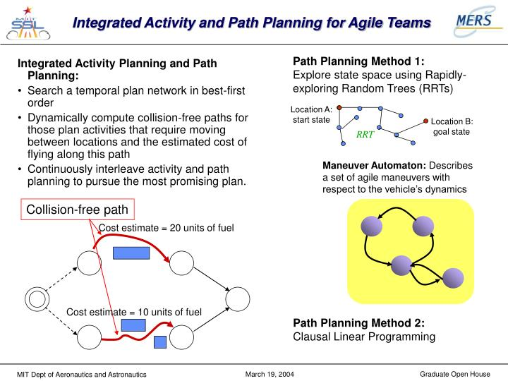 Integrated Activity Planning and Path Planning: