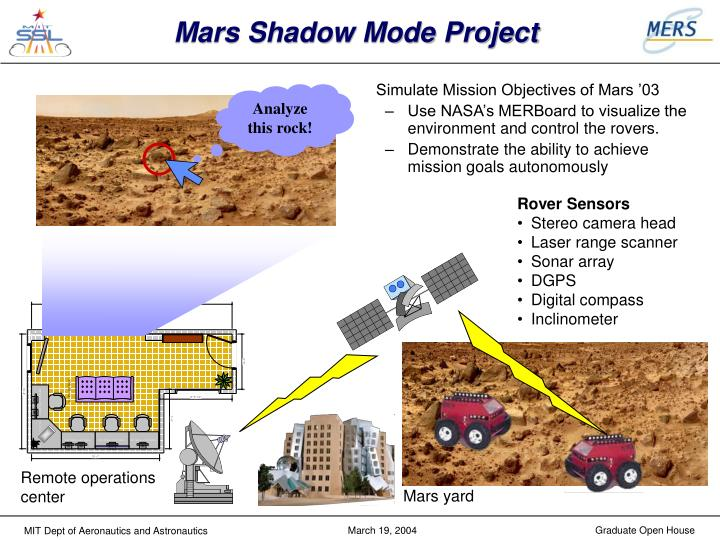 Simulate Mission Objectives of Mars '03