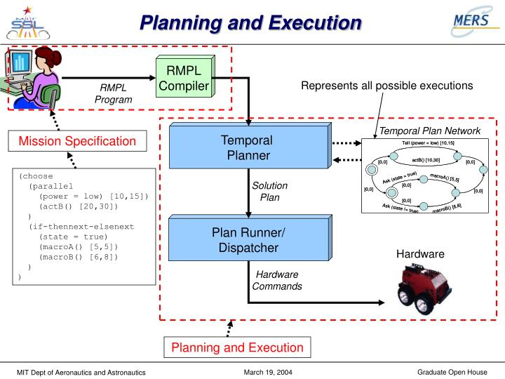 Planning and Execution