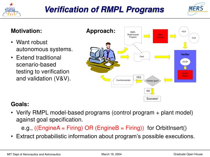 Verification of RMPL Programs