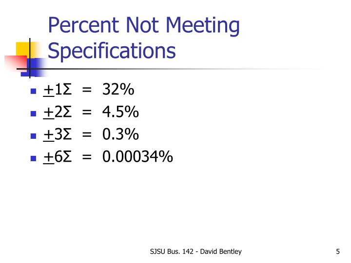 Percent Not Meeting Specifications