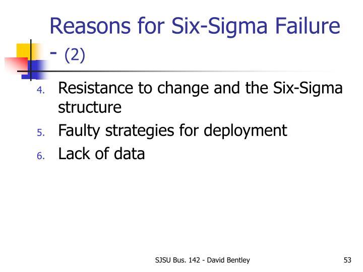 Reasons for Six-Sigma Failure -