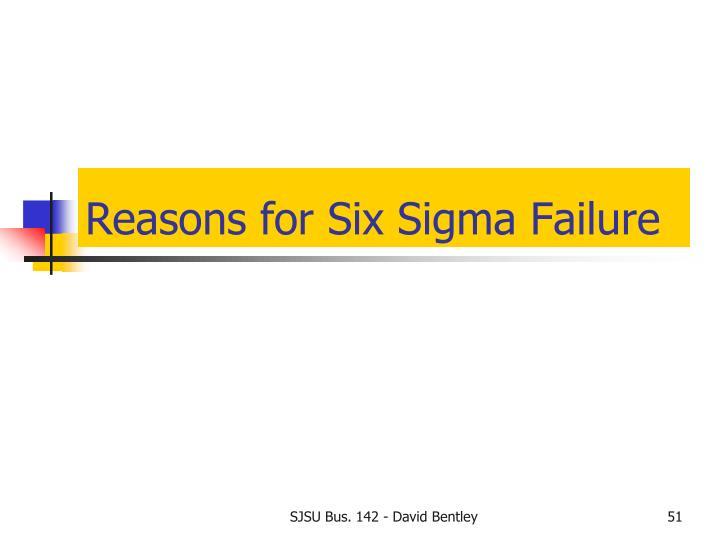 Reasons for Six Sigma Failure