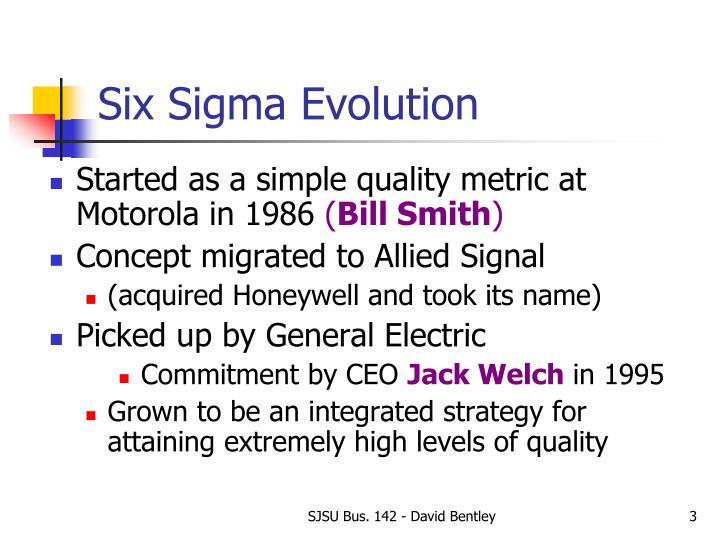 Six Sigma Evolution