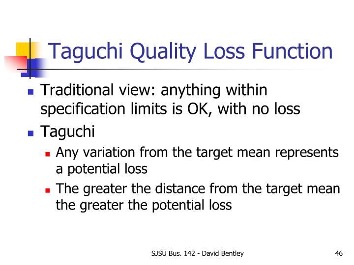 Taguchi Quality Loss Function