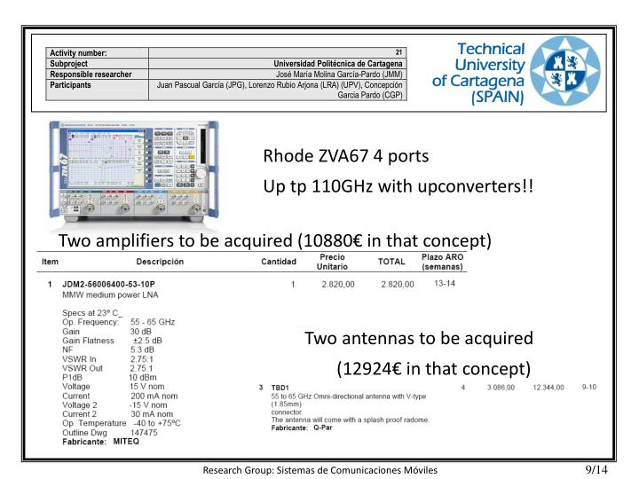 Rhode ZVA67 4 ports