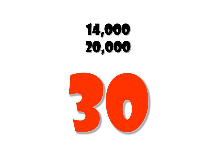 14,000