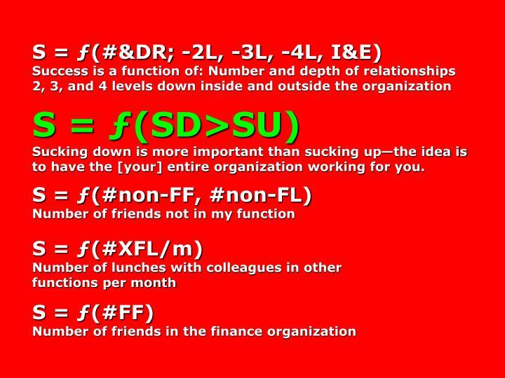 S = ƒ(#&DR; -2L, -3L, -4L, I&E)