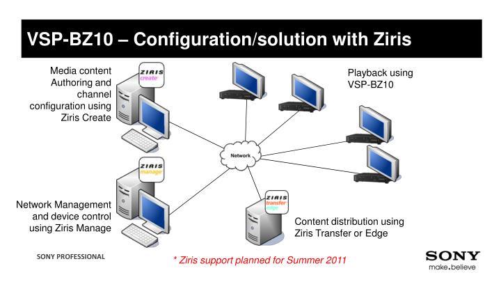 VSP-BZ10 – Configuration/solution with Ziris