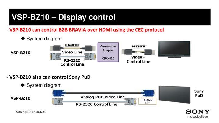 VSP-BZ10 – Display control